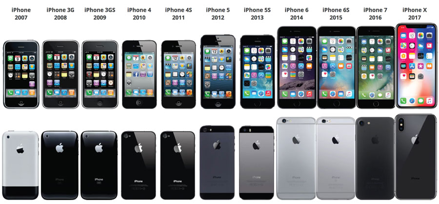 продать айфон
